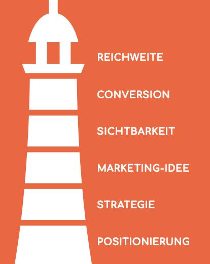 Online Business Optimum - OBO Leuchtturm Modell, MASSEK.DE GmbH